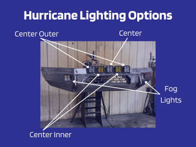 Throttle Down Kustoms - 2020-2021 GMC HD Hurricane Bumper - Image 5